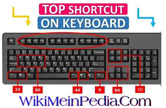 Computer Keyboard Shortcut