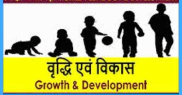 Concept of Growth and Development