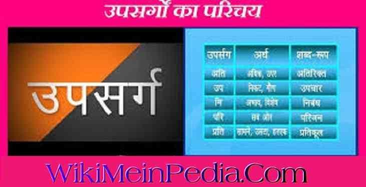Prefix In Hindi-उपसर्ग की परिभाषा